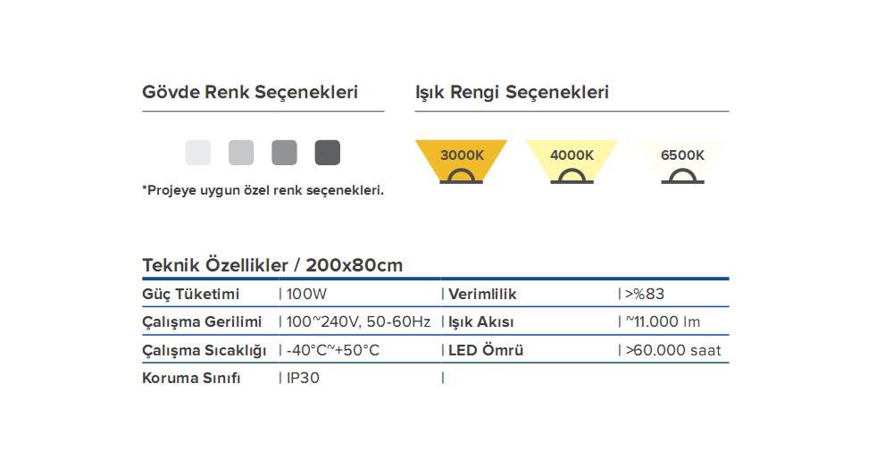 Dekoratif LED Geniş Tavan Armatürü / Ellipse